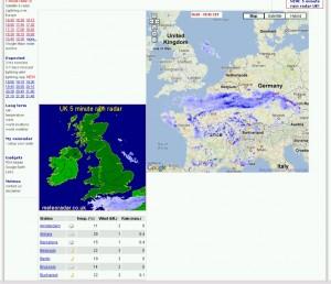 Meteox rain radar