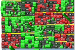 Market 3D - Screenshot Finviz.com