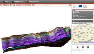 3D-Ansicht einiger Modellthemen